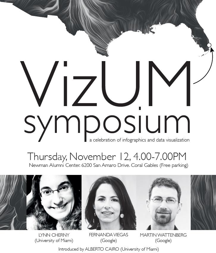 VizUM Symposium