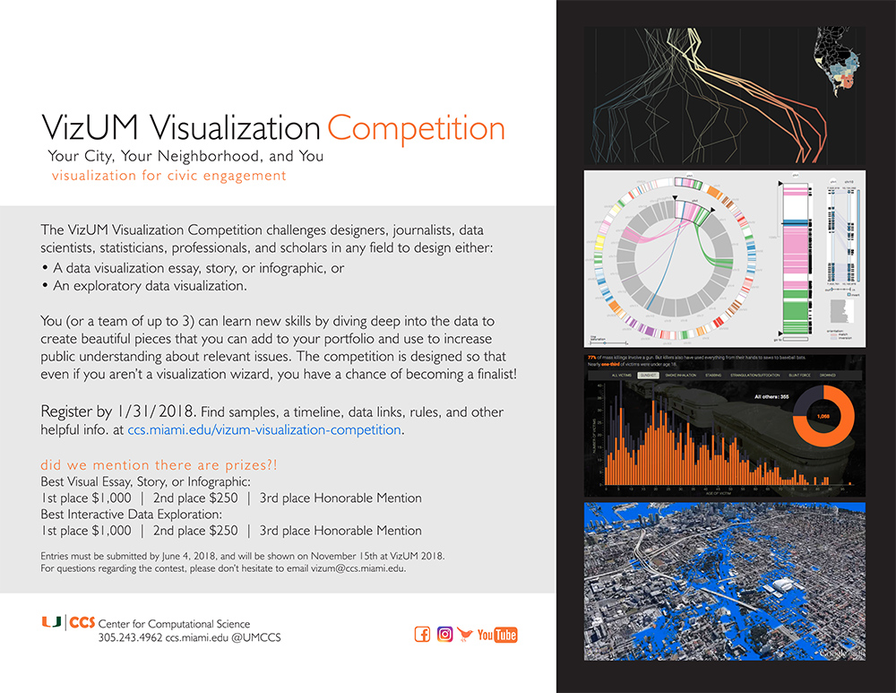 University of Miami Center for Computational Science VizUM Visualization Competition 2018 Flyer