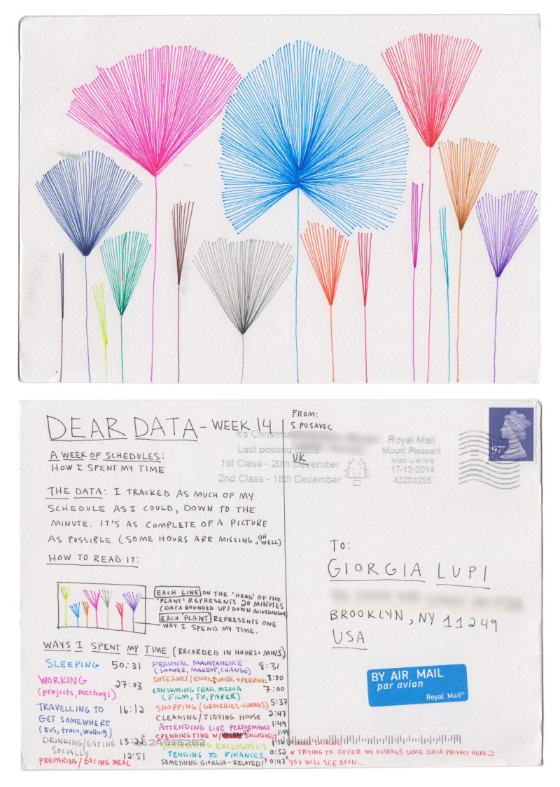 Dear Data postcard to Giorgia from Stephanie