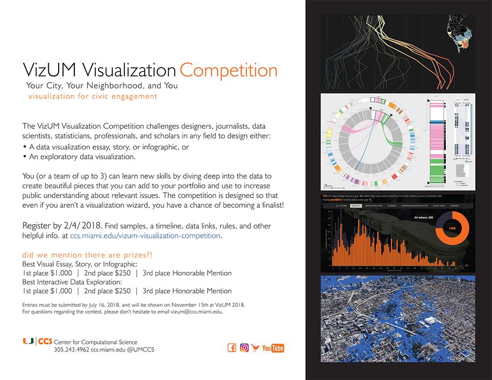 VizUM 2018 Visualization Competition flyer