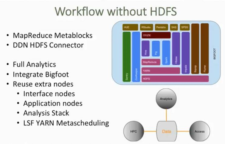 workflow without HDFS