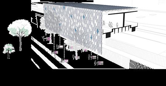 Smart Cities MIAMI 2020—POSTPONED